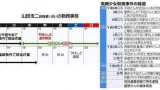 [画像あり]大阪高槻男女殺害ニキの事件前後の行動が判明