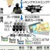 [衝撃!]偽造クレカで全国のコンビニATM1400台から一斉引き出し、2時間半で14億4千万円盗まれる